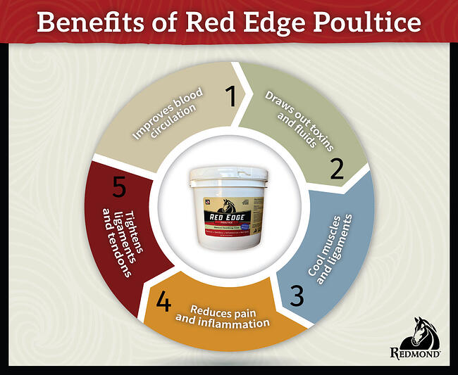 Benefits of Red Edge Poultice