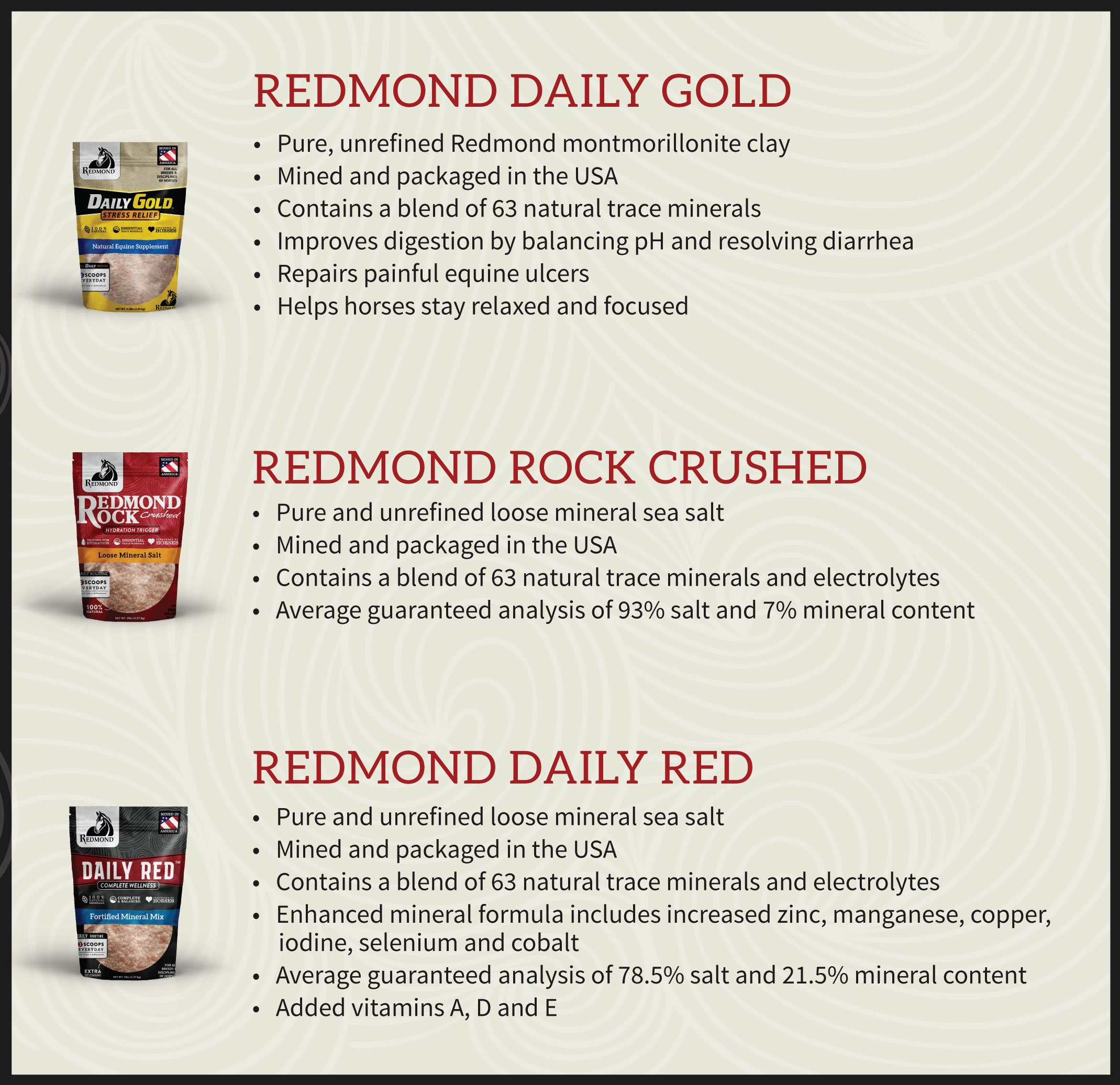Daily Gold, Daily Red, Crushed comparison